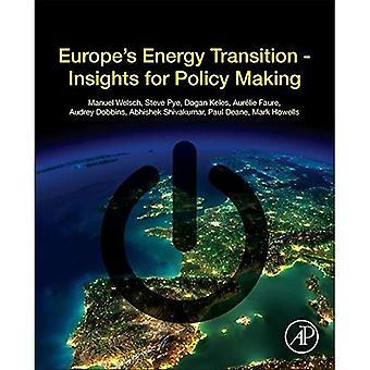 Transizione energetica dell'Europa