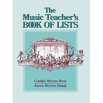 Musik Lehrerband von Listen