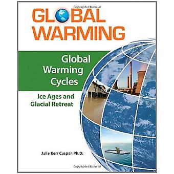 Global Warming Cycles