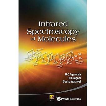 Spektroskopia w podczerwieni cząsteczek