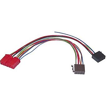 AIV ISO car radio cable Compatible with: Renault