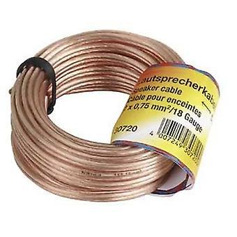 Hama Luidspreker Kabel 10M