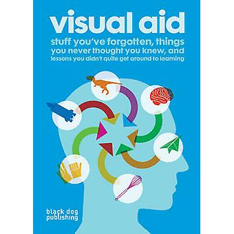 Visual Aid - Stuff You've Forgotten - Things You Never Thought  You Kn