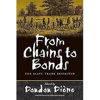 Ketjut joukkovelkakirjoihin: orjakaupan Revisited