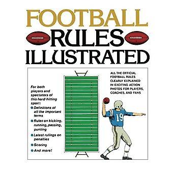 Fotbollsregler illustrerade