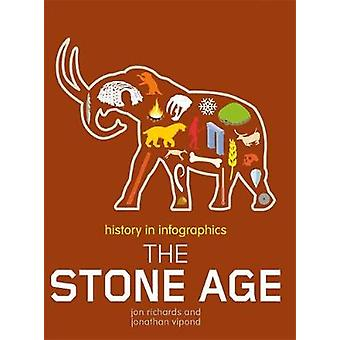 History in Infographics - Stone Age by History in Infographics - Stone