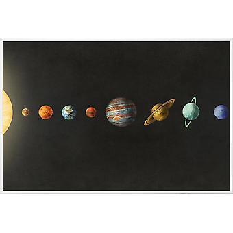 JUNIQE Print - Solsystem - Planet Plakat i farverige