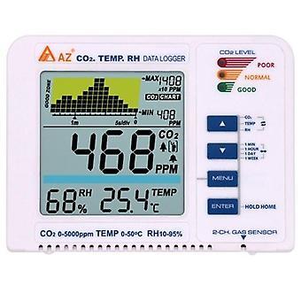 Deal billigsten Kohlendioxyd Detektor Desktop CO2/RH/Temp. Meter 3-in-1 Multifunktionale USB Luftqualität Detektor Temperatur Feuchtigkeit Monitor Indoor/Outdoor CO2 Monitor Tester mit Data Log Trend Graph Buzz Alarm