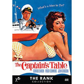 Captain's Table [DVD] USA import