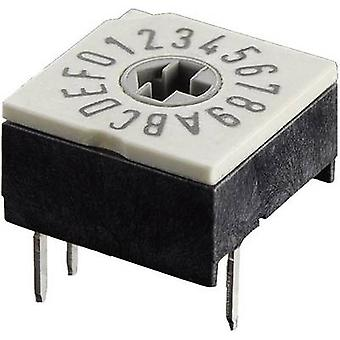 Hartmann P60A 703 Coded rotary switch Hexadecimal 0-9/A-F Switch postions 16 1 pc(s)