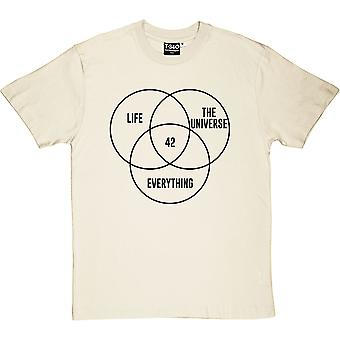 Life, The Universe, and Everything: 42 Natural Men's T-Shirt