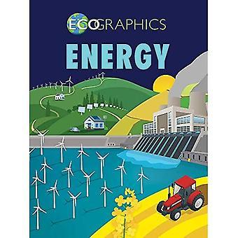 Ecographics: Energy (Ecographics)