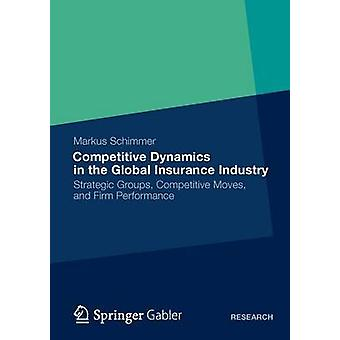 Competitive Dynamics in the Global Insurance Industry  Strategic Groups Competitive Moves and Firm Performance by Schimmer & Markus