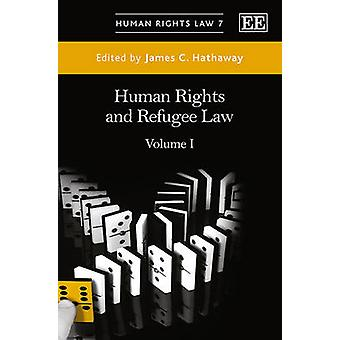 Human Rights and Refugee Law Human Rights Law Series 1