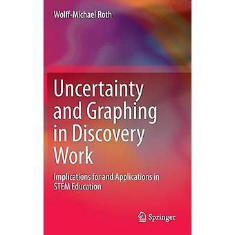 Osäkerhet och grafering i upptäcktsarbete - Konsekvenser för och Appl