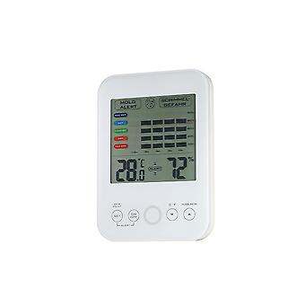 Household Digital Thermometer and Hygrometer TS-E02-W White