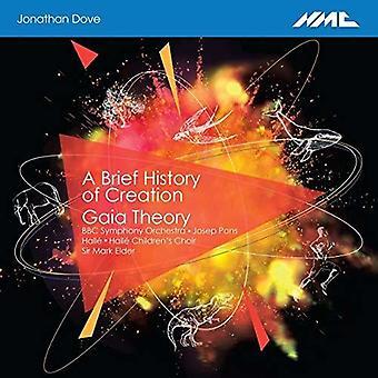 Dove / BBC Symphony Orchestra - Brief History of Creation / Gala Theory [CD] USA import