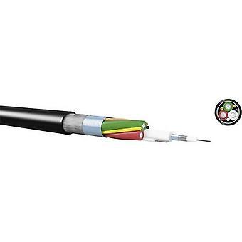 Kombikoax 3/4Mini, PVC, noir, 3xvideo + 4xsignal Kabeltronik 843750420