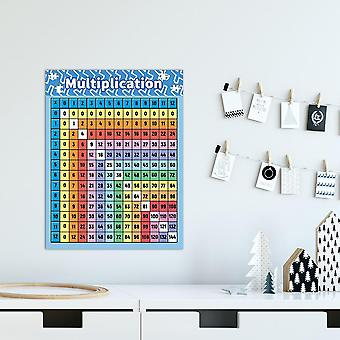 Wall Chart Educational