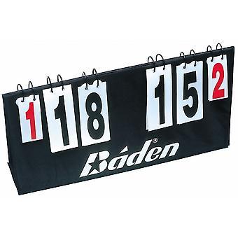 Baden kääntää pisteytysyksikön koneistuksen moniurheiluun
