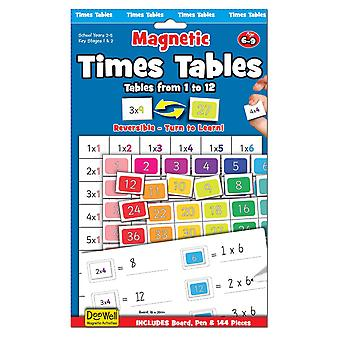 Fiesta Crafts magnétique Times Tables