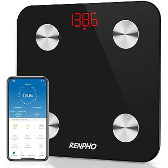 Smart Body Fat Scales, RENPHO Digital Bathroom Weight Scales Bluetooth Weighing Scale