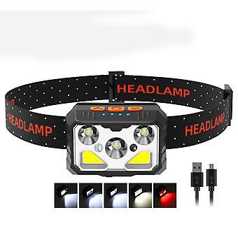 Headlamp Outdoor Smart Sensor Led Headlight