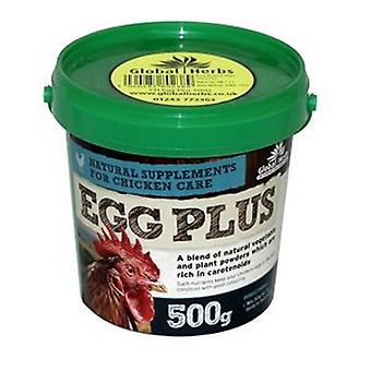 Global Herbs Egg Plus For Poultry