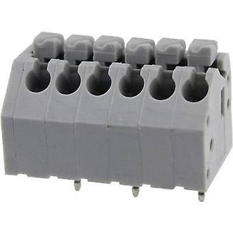 Degson DG250-3.5-04P-11-00AH-1 Veerbelaste terminal 0,82 mm² Aantal pinnen 4 Grijs 1 stuks