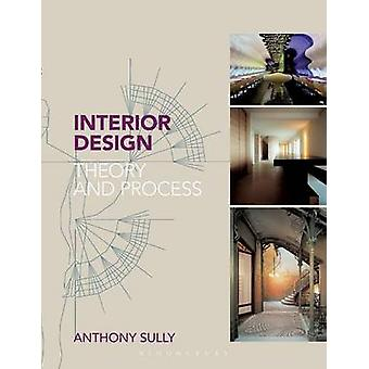 Interior Design by Anthony Sully