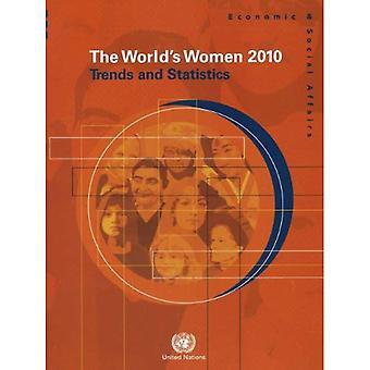 Världens kvinnor 2010: trender och statistik