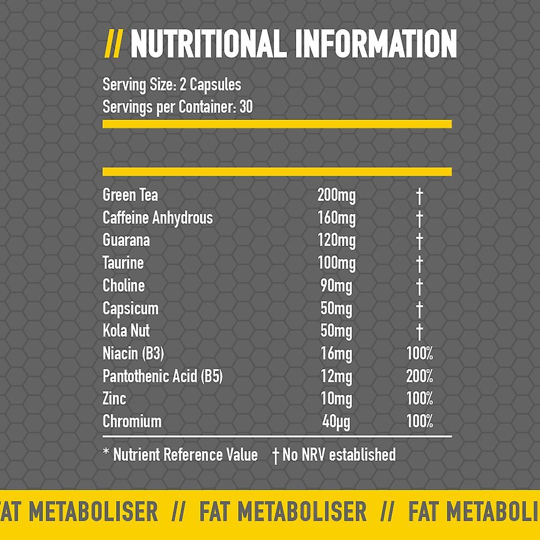 LEAN Nutrition Fat Metaboliser - 60 Capsules