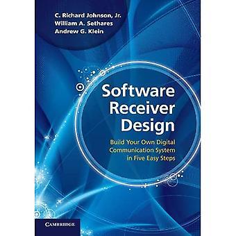 Software-Empfänger-Design