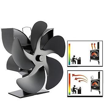 Kotitakkaliesi 5 terää Lämpökäyttöinen tuuletin