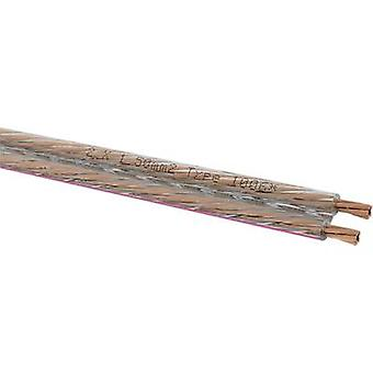 Oehlbach 1006 Speaker cable 2 x 1.50 mm² Transparent Sold per metre