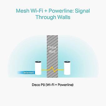 FengChun Deco P9 Powerline WLAN Mesh Set (Dualband 1200Mbit/s + HomePlug 1000Mbit/s, Reichweite bis