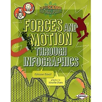Forces and Motion through Infographics par Rebecca Rowell