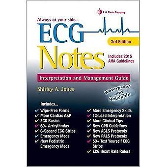 ECG stellt fest: Interpretation und Management-Handbuch