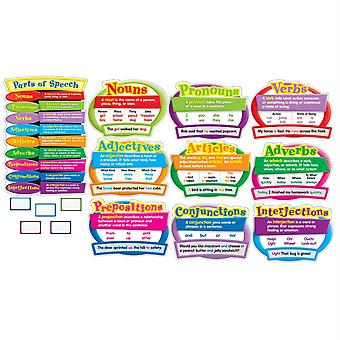 Teile des Speech Bulletin Board Sets, Grade 2-5