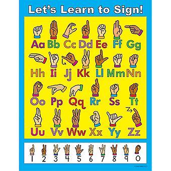 ¡Aprendamos a firmar! Gráfico