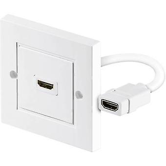 Adaptador de HDMI goobay [1 x HDMI el enchufe - 1 x HDMI] blanco
