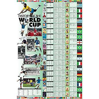 Historia World Cup Juliste Tulosta Vanguardin (24 x 36)