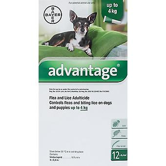 Avantage Green Dogs Under 4kg (8.8lbs) - 12 Pack