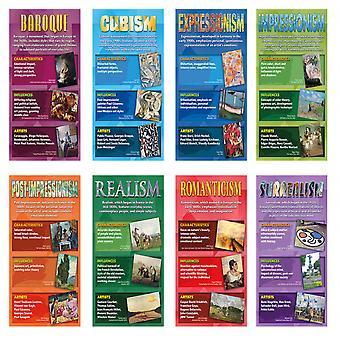 Stories On Canvas: Art Movements Bulletin Board Set