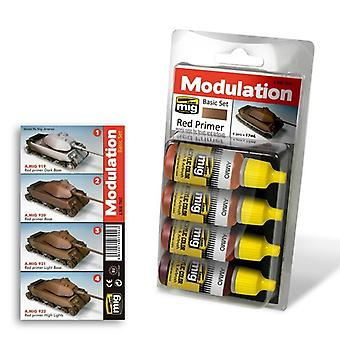 Ammo by Mig Red Primer Modulation Acrylic Paint Set