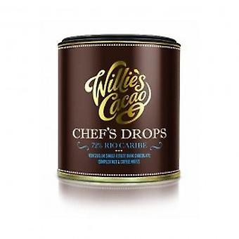 Willies - Venezuelam Chefs Drops 72% Rio Caribe