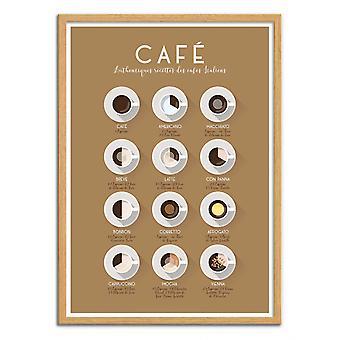 Art-Poster - Aitoja reseptejä Italialaisia kahviloita - Sammakko Julisteet