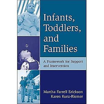 Les tout-petits enfants et familles: un cadre de soutien et d'Intervention