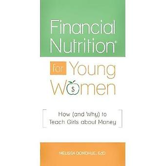 Financial Nutrition (R) for Young Women - How (and Why) to Teach Girls