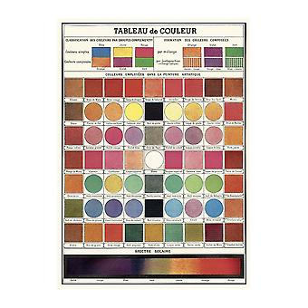 Cavallini Colour Chart Tableau De Couleur Wrapping Paper Poster